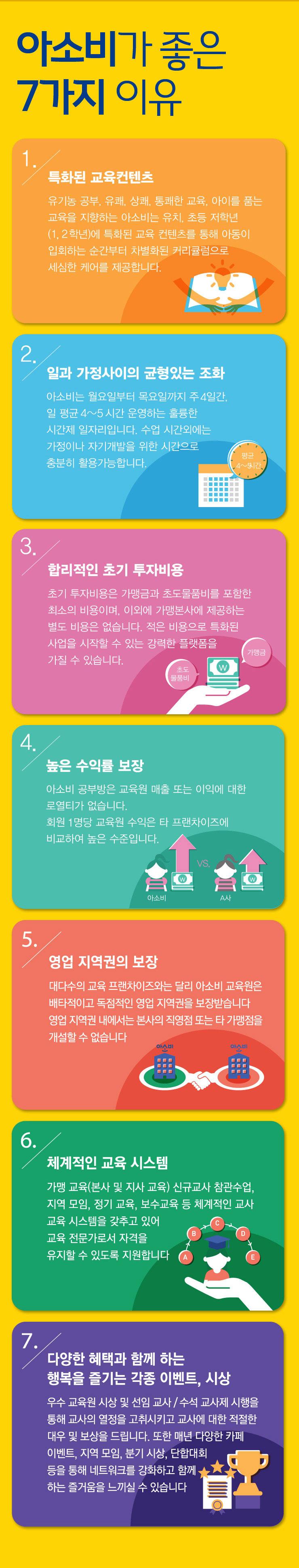 아소비가 좋은 7가지 이유